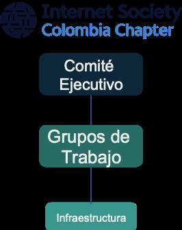 imagen alusiva a Grupo de Trabajo de Infraestructura