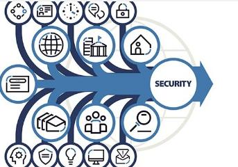 """Imagen alusiva a """"Las principales iniciativas en ciberseguridad"""" nos enseñan que todos podemos aportar un grano de arena para generar confianza"""